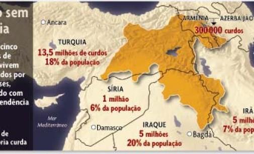 A Questão do Povo Curdo