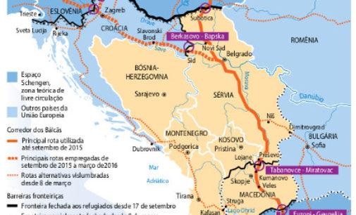 Rota dos Bálcãs: cortina de ferro sobre a Europa