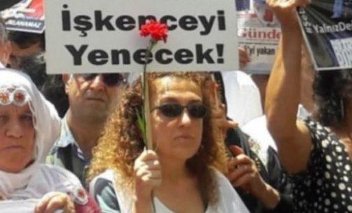 Governo turco protege perpetradores de tortura
