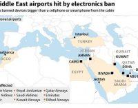 EUA proíbe dispositivos eletrônicos em cabines em voos diretos de 10 aeroportos em nações de maioria muçulmana