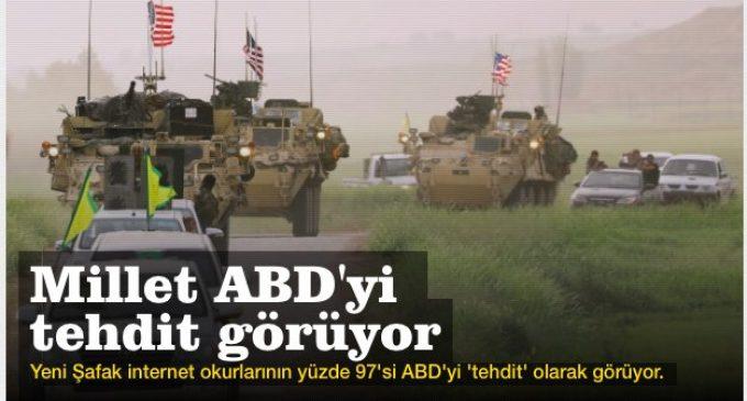 Quase 100% dos turcos veem os EUA e a OTAN como inimigos, diz pesquisa