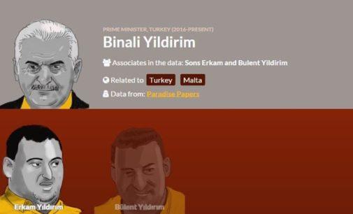 Premiê turco confirma documentos do Paradise Papers: nada era um segredo