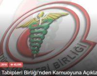 11 administradores de associação médica detidos por críticas à ofensiva em Afrin