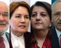 Oposição se prepara para uma eleição antecipada
