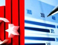 Êxodo ameaça economia e futuro da Turquia
