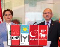 Eleitores indecisos da Turquia estão se inclinando para a aliança da oposição
